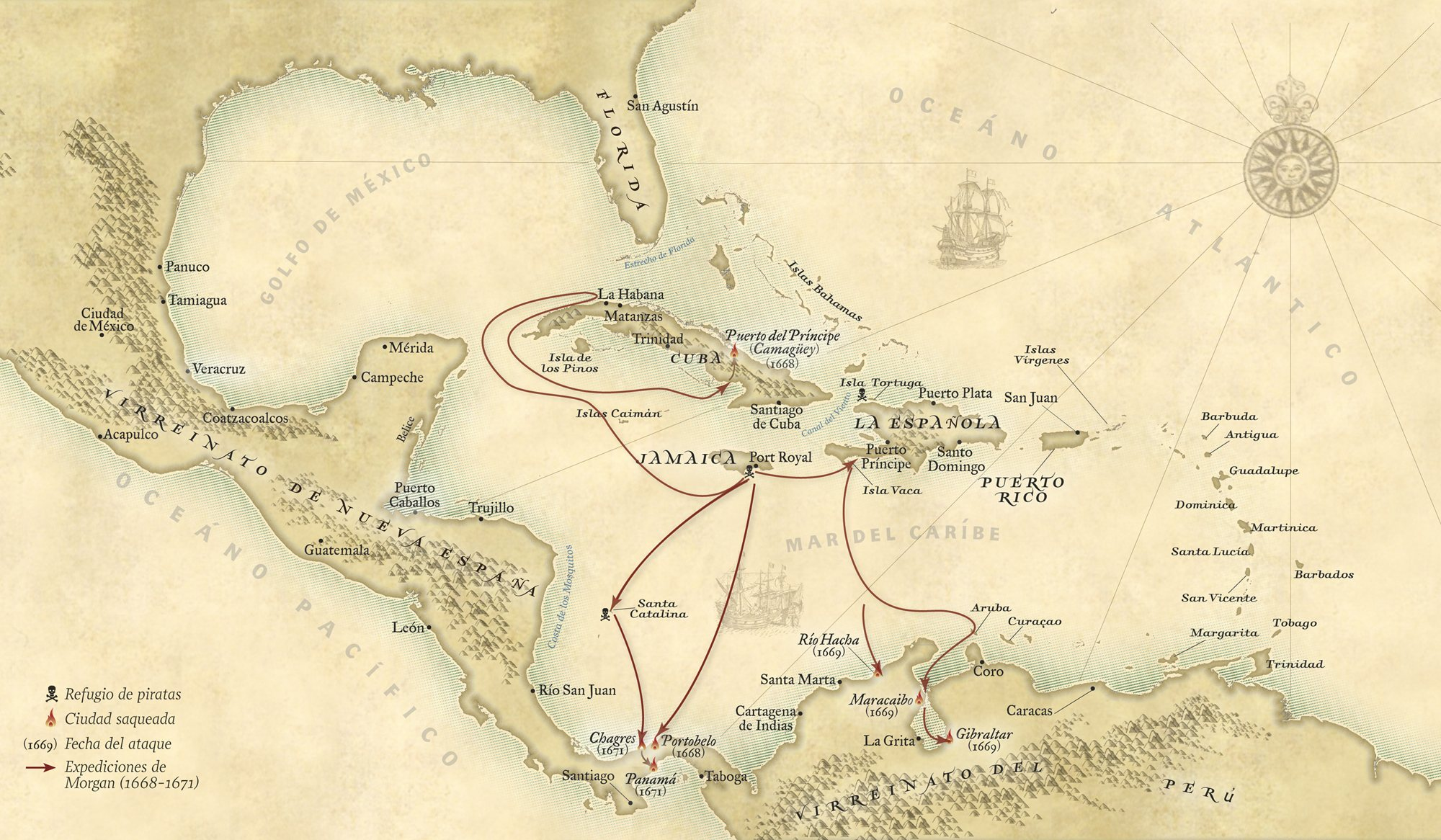 De corsario a pirata