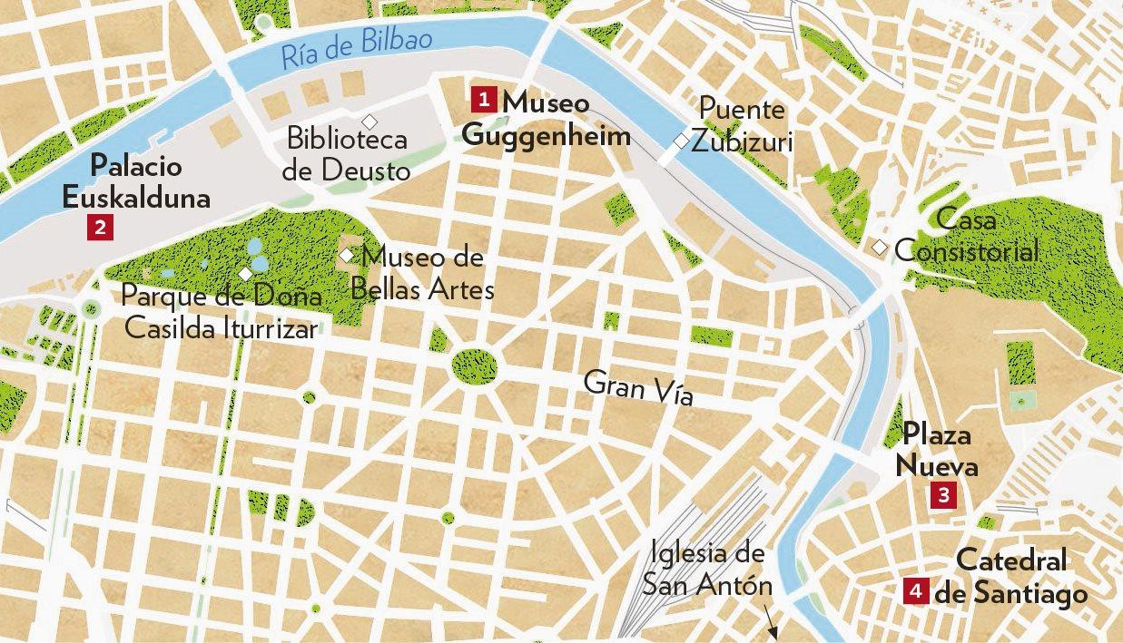 Guia de Bilbao para principiantes
