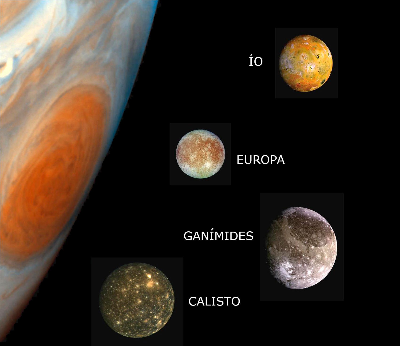 Resultado de imagen para júpiter lunas