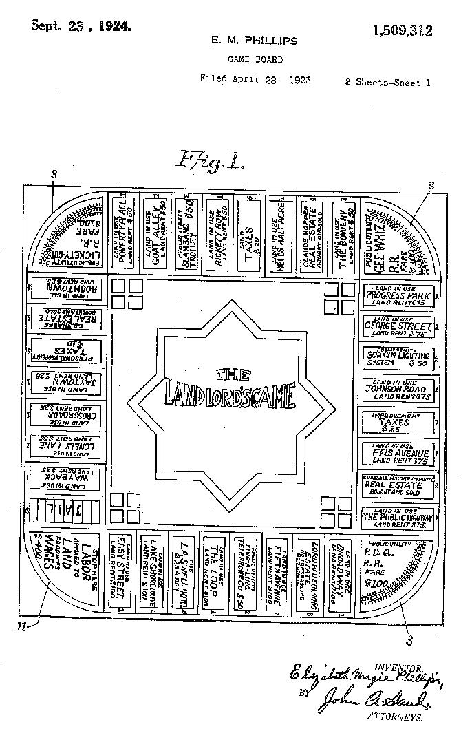 Elizabeth Magie - Monopoly