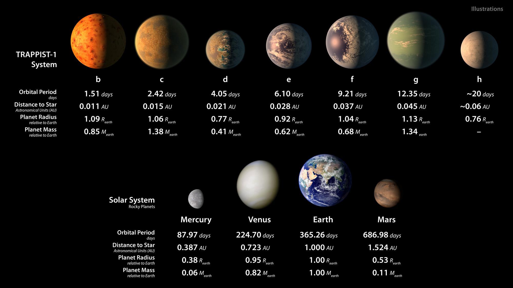 Resultado de imaxes para: la composicion de los planetas national geographic