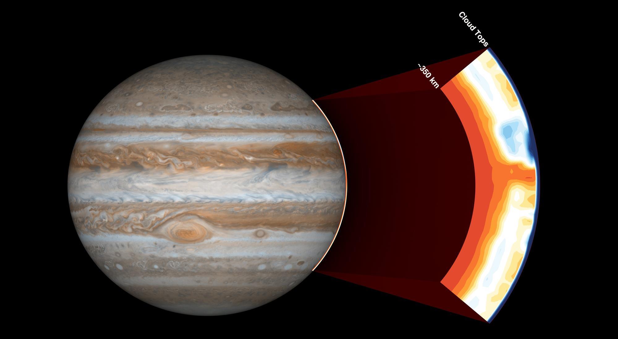planet jupiter color - HD6144×3375