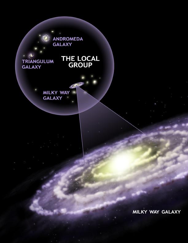 Galaxias compañeras