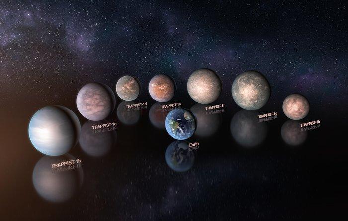 Algunos planetas del sistema TRAPPIST-1 podrían albergar más agua ...