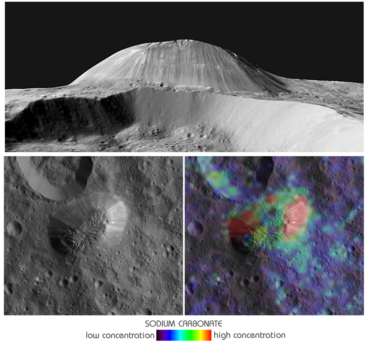 ceres3. Carbonato de sodio