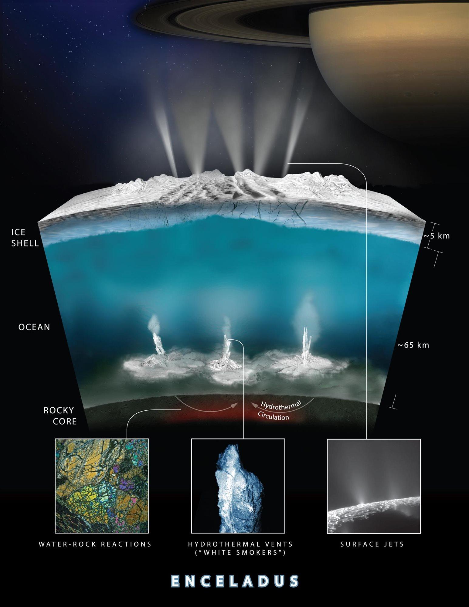 Resultado de imagen de Encélado