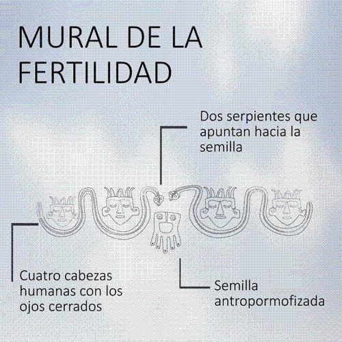 vichama3. Mural de la Fertilidad