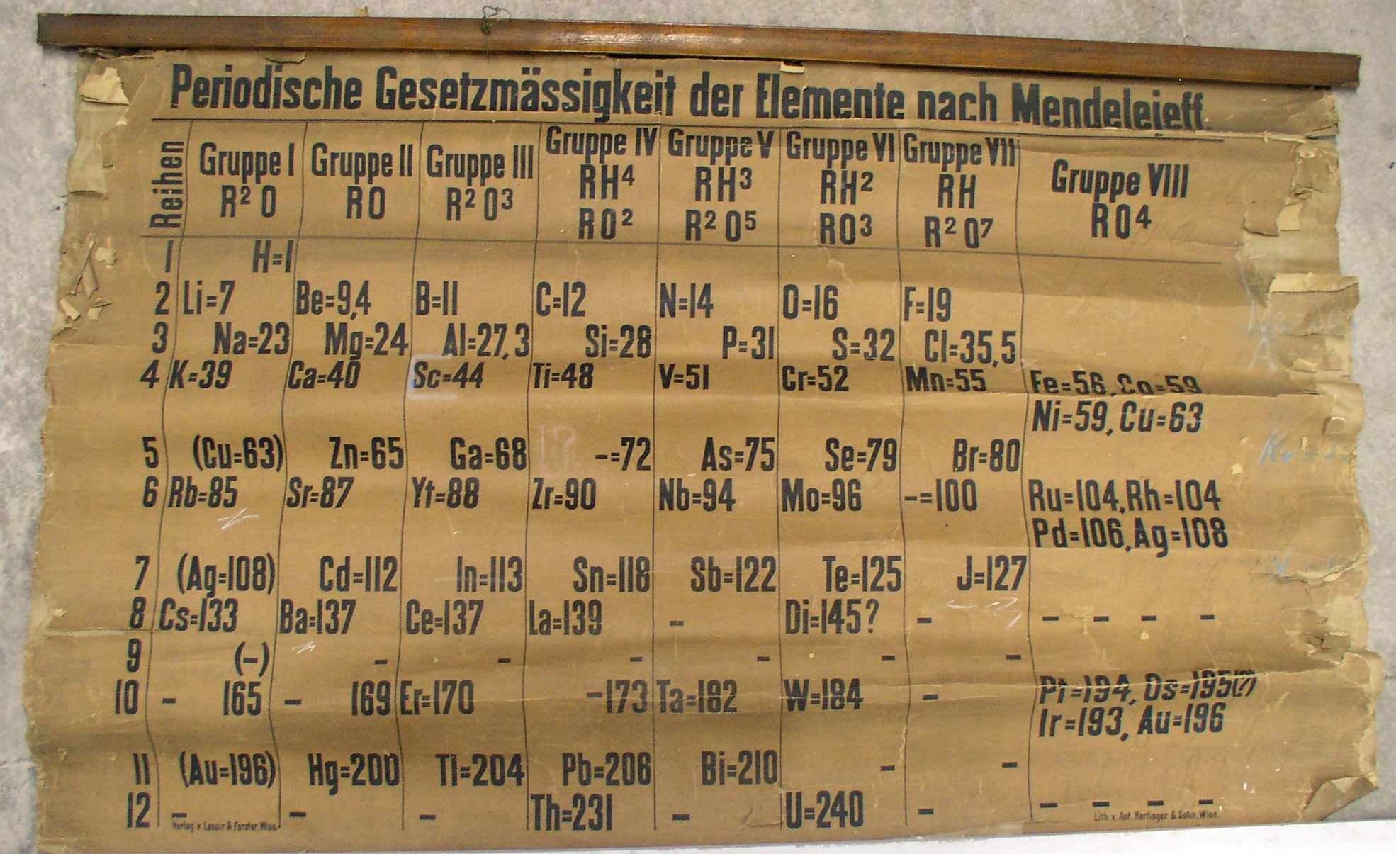 Hallazgo en una universidad de Escocia: la tabla periódica más antigua que se conoce