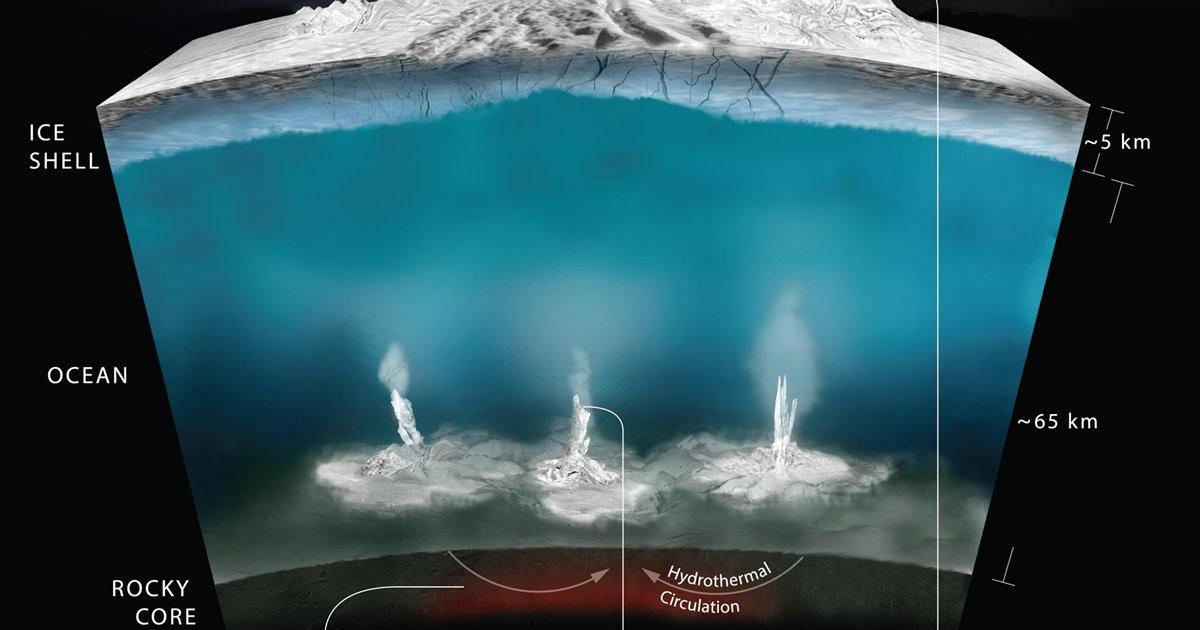 Resultado de imagen de Encélado y su océano interior
