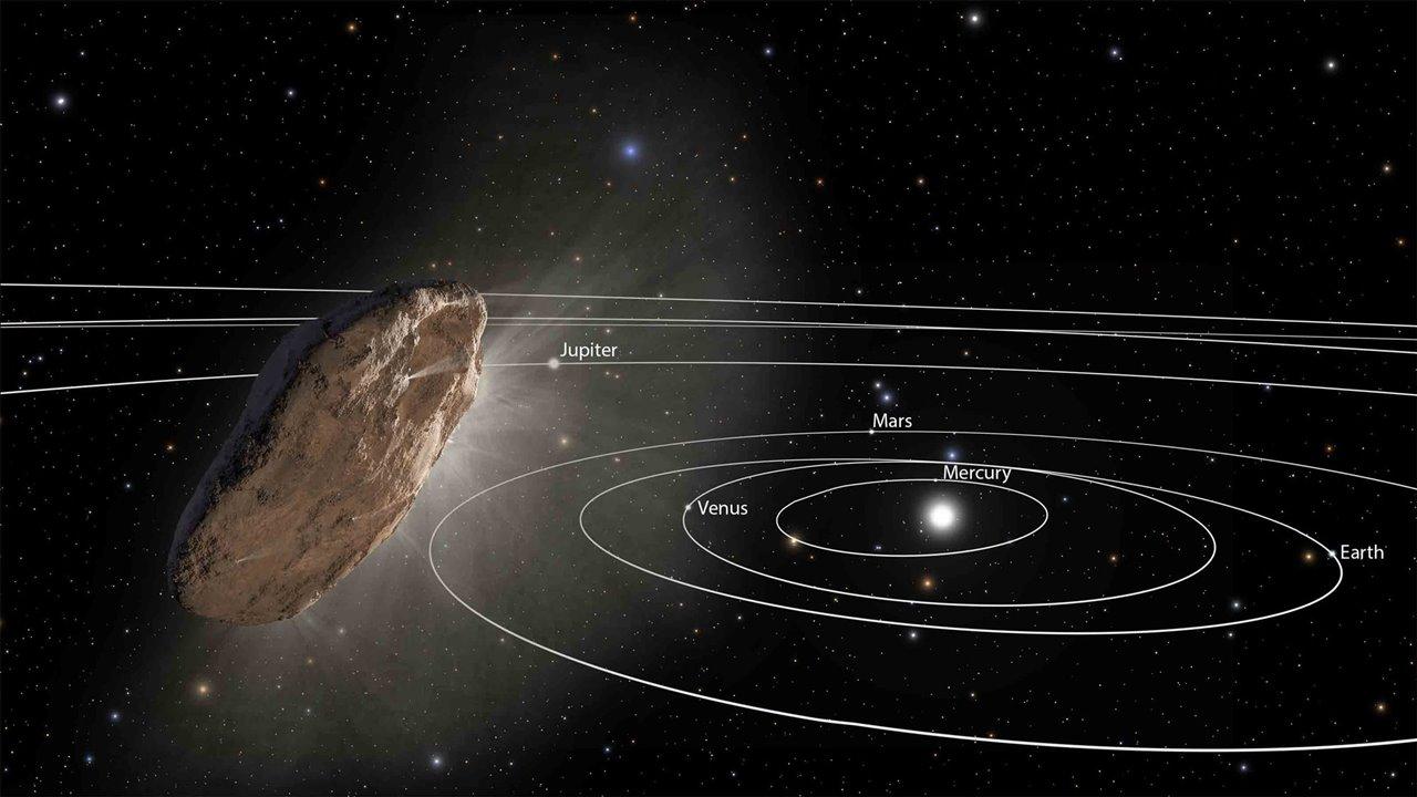 Oumuamua en su trayectoria de salida del sistema solar
