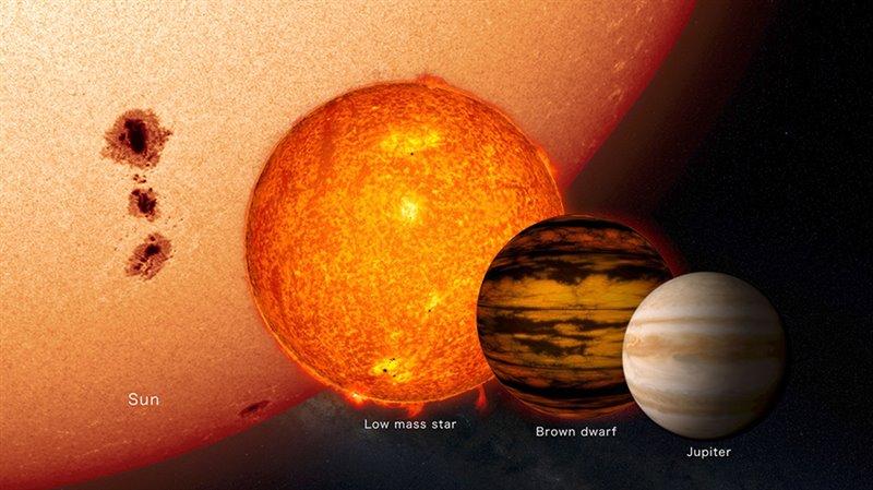 Tamaño comparativo entre enanas marrones, estrellas y gigantes gaseosos